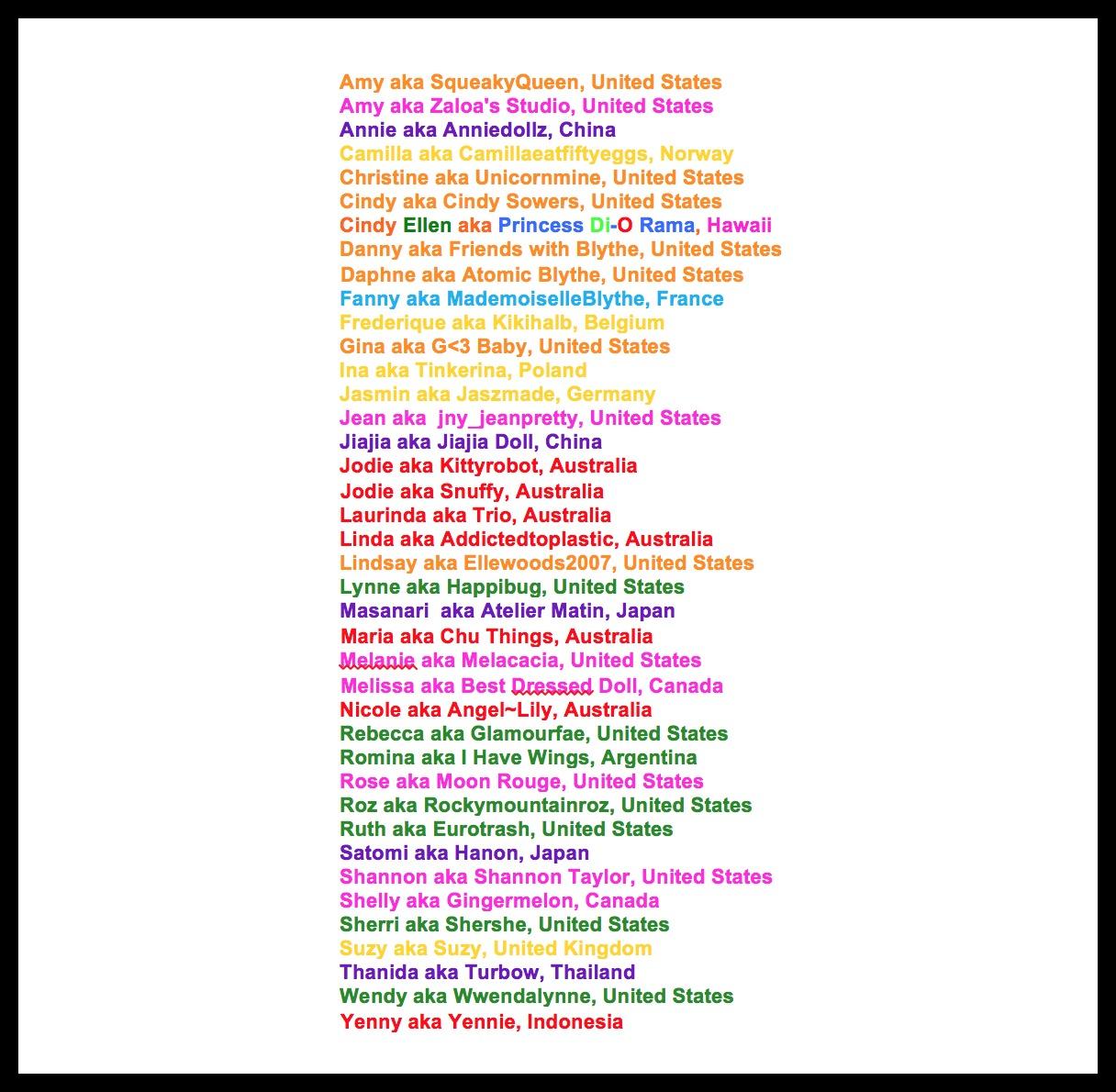 Contributors list